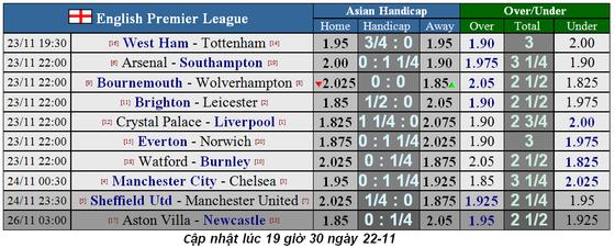 Nhận định Manchester City – Chelsea: Duyên ghi bàn của Kun Aguero (Mới cập nhật) ảnh 2