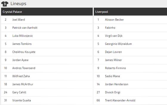 Nhận định Crystal Palace – Liverpool: Vắng Salah, Sadio Mane bắn hạ Đại bàng (Mới cập nhật) ảnh 3