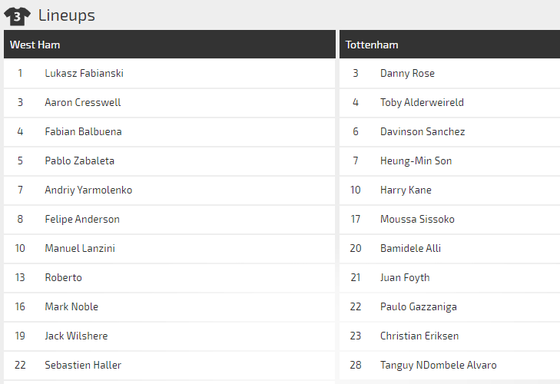 Nhận định West Ham – Tottenham:  Khi Pellegrini bắt bài Mourinho ảnh 2