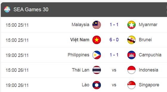 Lịch thi đấu SEA GAMES 2019, ngày 26-11: Thái Lan sẽ đánh bại Indonesia ảnh 2