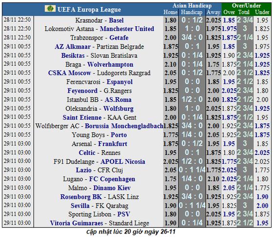 Lịch thi đấu Europa League, ngày 28-11: Arsenal và Wolves theo chân Man United  (Mới cập nhật) ảnh 3