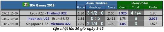Lịch thi đấu bóng đá SEA GAMES 2019, ngày 3-12: U22 Việt Nam chấp Singapore 2 trái ảnh 1
