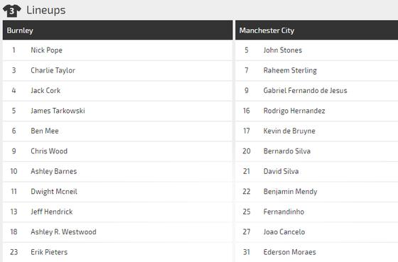 Nhận định Burnley – Manchester City: Pep Guardiola quyết tìm lại hương vị chiến thắng ảnh 2