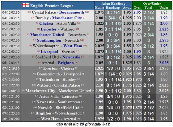Nhận định Man United – Tottenham: Ole Solskjaer quyết chiến Jose Mourinho  ảnh 3