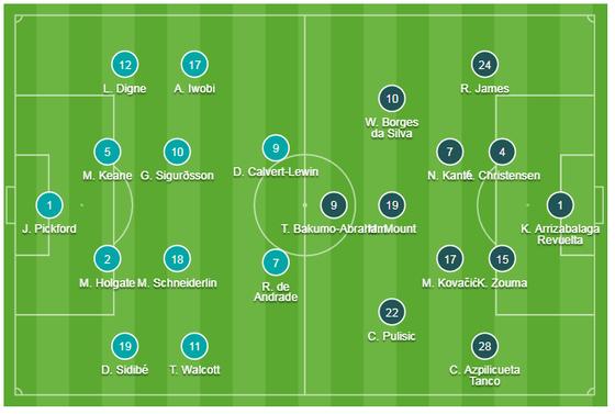 Everton - Chelsea 3-1: Calvert-Lewin nhấn chìm The Blues để đền ơn Ferguson ảnh 1