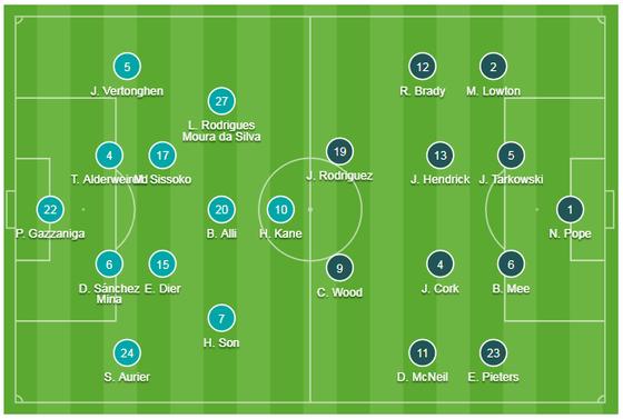 Tottenham - Burnley 5-0: Harry Kane ghi cú đúp, Son lập siêu phẩm ảnh 1