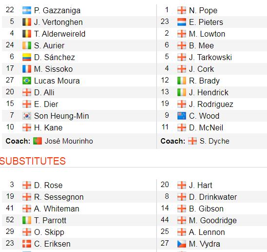 Tottenham - Burnley 5-0: Harry Kane ghi cú đúp, Son lập siêu phẩm ảnh 2