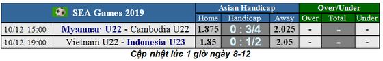Lịch thi đấu SEA GAMES 2019, chung kết ngày 10-12: U22 Việt Nam nhỉnh hơn Indonesia (Mới cập nhật) ảnh 3