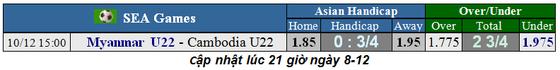 Lịch thi đấu SEA GAMES 2019, chung kết ngày 10-12: U22 Việt Nam nhỉnh hơn Indonesia (Mới cập nhật) ảnh 1