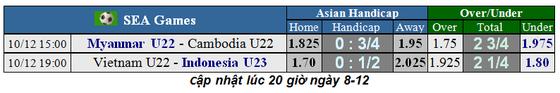Lịch thi đấu SEA GAMES 2019, chung kết ngày 10-12: U22 Việt Nam nhỉnh hơn Indonesia (Mới cập nhật) ảnh 2