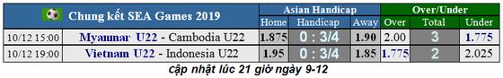Lịch thi đấu SEA GAMES 2019, 'sập kèo' trận chung kết ngày 10-12: U22 Việt Nam trên cơ Indonesia ảnh 1