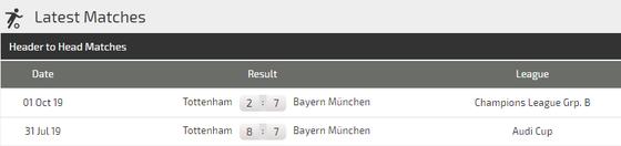 Nhận định Bayern Munich – Tottenham: Mourinho tung đám nhóc đối đầu Hùm xám(Mới cập nhật) ảnh 5