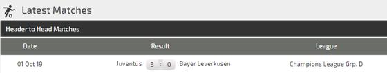 Nhận định Leverkusen – Juventus: Ronaldo có chịu ngồi dự bị? (Mới cập nhật) ảnh 5