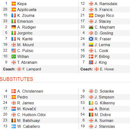 Chelsea - Bournemouth 0-1: Dan Gosling nhấn chìm The Blues ảnh 2