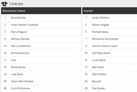 Nhận định Man United – Everton: Sát thủ Marcus Rashford (Mới cập nhật) ảnh 4