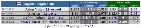 Lịch thi đấu Cúp Liên đoàn Anh ngày 19-12: Thành Manchester dậy sóng (Mới cập nhật) ảnh 1