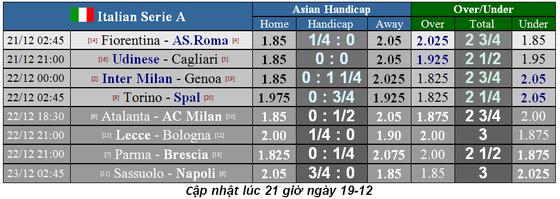 Lịch thi đấu La Liga và Serie A ngày 21-12: Căng thẳng cuộc đua Barca - Real Madrid ảnh 2
