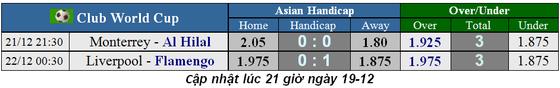 Lịch thi đấu chung kết Club World Cup ngày 21-12, Livedrpool vượt ải ảnh 1