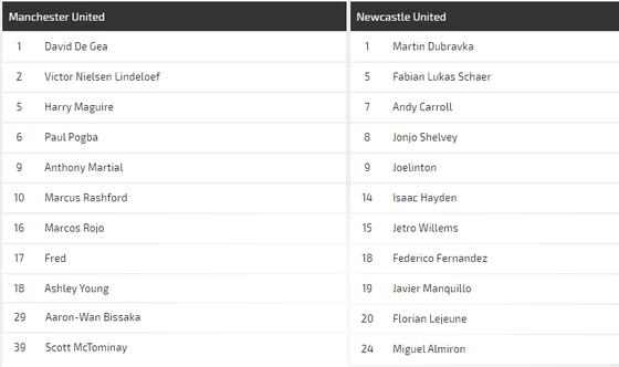 Nhận định Man United – Newcastle: Pogba giúp Quỷ đỏ bắn hạ Chích chòe (Mới cập nhật) ảnh 3