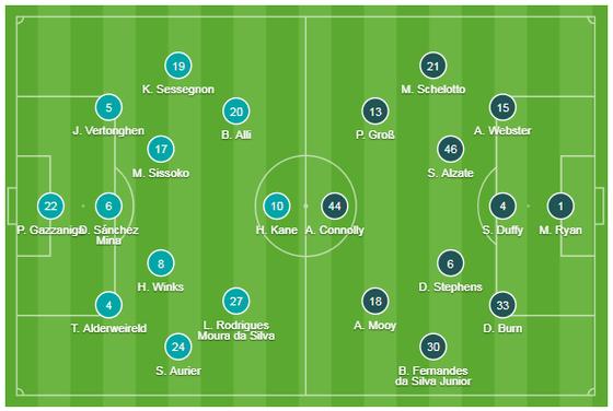 Tottenham - Brighton 2-1: Harry Kane và Dele Alli giúp Gà trống thắng ngược  ảnh 1