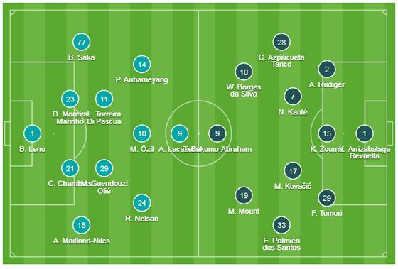 Arsenal - Chelsea 1-2: Jorginho và Abraham nhấn chìm Pháo thủ trong 4 phút vàng của The Blues ảnh 1
