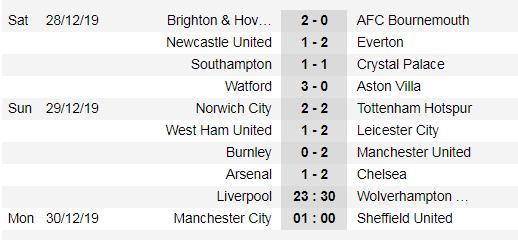 Lịch thi đấu Ngoại hạng Anh, vòng 21 ngày 1-1: Pháo thủ chống Quỷ đỏ (Mới cập nhật) ảnh 4