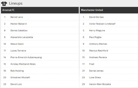 Nhận định Arsenal – Man United: Phục kích Man United ở Emirates (Mới cập nhật) ảnh 4