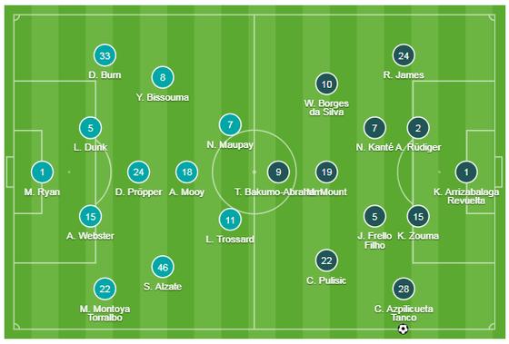 Brighton - Chelsea 1-1: Jahanbakhsh ghi tuyệt phẩm, Lampard thất vọng ảnh 1