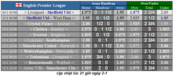 Mourinho trổ tài cản lối Liverpool (Mới cập nhật) ảnh 2
