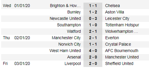Mourinho trổ tài cản lối Liverpool (Mới cập nhật) ảnh 3