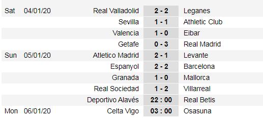 Nóng bỏng cuộc đua Liga: Khi Madrid bắt kịp Barca ảnh 1