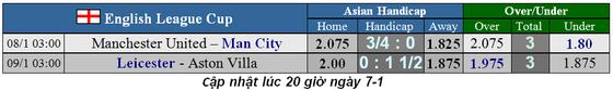 Nhận định Leicester City – Aston Villa: Dạo chơi cùng Bầy cáo (Mới cập nhật) ảnh 3