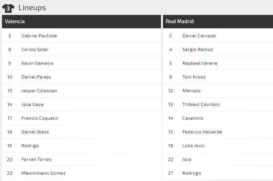 Valencia – Real Madrid: Chấp 3 trụ cột, Zidane quyết làm gỏi Bầy dơi ảnh 2