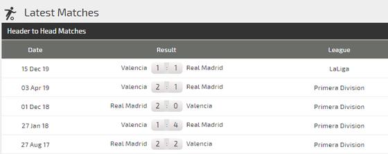 Valencia – Real Madrid: Chấp 3 trụ cột, Zidane quyết làm gỏi Bầy dơi ảnh 3