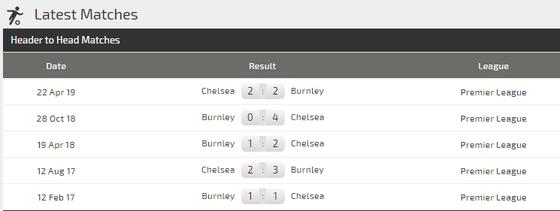 Nhận định Chelsea - Burnley: Tìm lại niềm vui ở Stamford Bridge ảnh 4