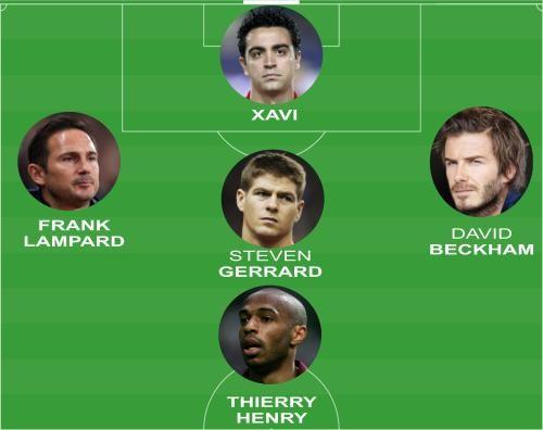 Neymar không chọn Ronaldo trong đội hình Dream Team  ảnh 2