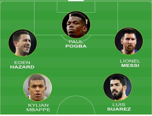 Neymar không chọn Ronaldo trong đội hình Dream Team  ảnh 1