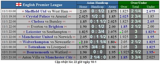 Nhận định Tottenham – Liverpool: Son trở lại nhưng Kane và Sissoko lỡ hẹn (Mới cập nhật) ảnh 2