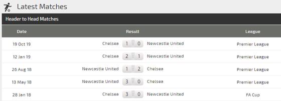 Nhận định Newcastle – Chelsea: Nỗi ám ảnh của Chích chòe (Mới cập nhật) ảnh 5