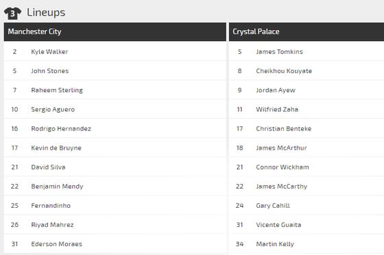Nhận định Man City - Crystal Palace: Món quà sinh nhật cho Pep Guardiola (Mới cập nhật) ảnh 4