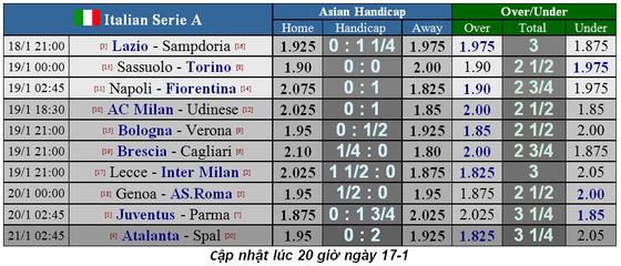 Lịch thi đấu Serie A cuối tuần, ngày 19-1: Căng thẳng cuộc đua Juventus - Inter ảnh 1