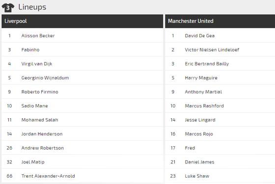 Nhận định Liverpool - Man Utd: Cuộc chiến không cân sức (Mới cập nhật) ảnh 3