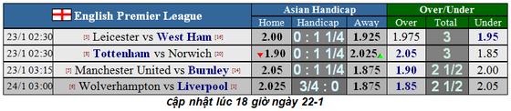 Dự đoán Wolves - Liverpool: Ngày thứ Năm huyền bí  (Mới cập nhật) ảnh 3