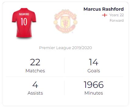 Marcus Rashford sẽ làm gì để giúp Man United  vào tốp 4 ảnh 1