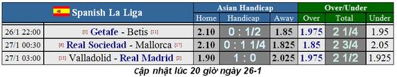 Lịch thi đấu La Liga ngày 25-1: Real Madrid đụng Tàu ngầm vàng ảnh 1