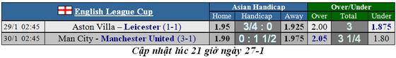Lịch thi đấu bán kết cúp Liên đoàn (lượt về) ngày 29-1: Quỷ đỏ ôm mộng phục thù Man Xanh (Mới cập nhật) ảnh 2