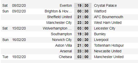 Lịch thi đấu Ngoại hạng Anh, vòng 26: West Ham thử thách Man City (Mới cập nhật) ảnh 2