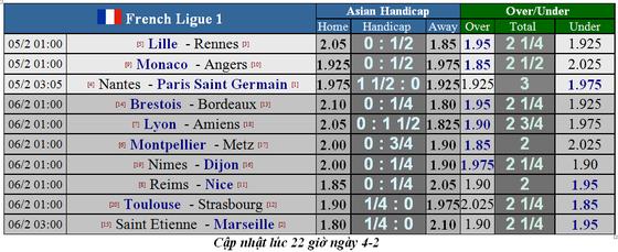Lịch thi đấu giải vô địch Pháp, Ligue 1 ngày 5-2: PSG dạo bước ở Nantes ảnh 1