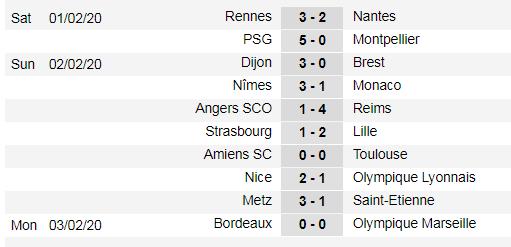 Lịch thi đấu giải vô địch Pháp, Ligue 1 ngày 5-2: PSG dạo bước ở Nantes ảnh 2