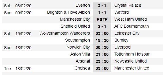 Lịch thi đấu vòng 26 Ngoại hạng Anh (ngày 15-2): Chelsea đại chiến Man United (Mới cập nhật) ảnh 4